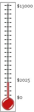 Research-thermometer
